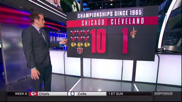 ESPN Forgot about the White Sox