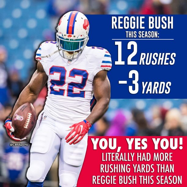 Reggie Bush Not Worried About his new Rushing Record
