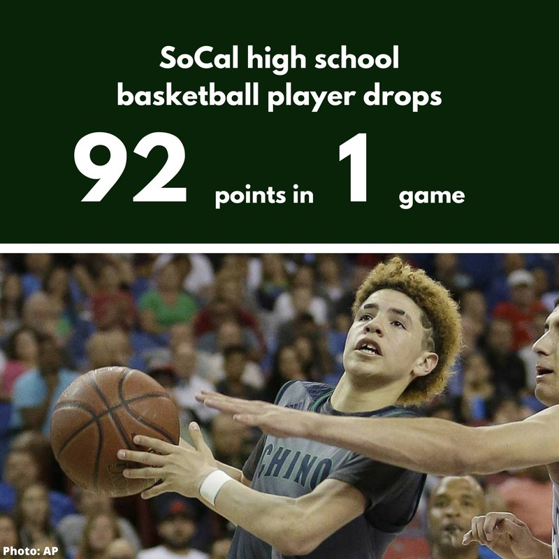 LaMelo Ball Scores 92 POINTS! 41 In The 4th Quarter!! FULL Highlights!!!