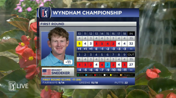 Brandt Snedeker Shoots 59 At The Wyndham Championship